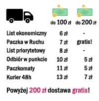 https://www.paniszpilka.pl/modules/iqithtmlandbanners/uploads/images/5ca30da2eddaf.jpg